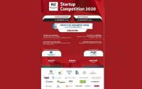 6ο MITEF Greece Startup Competition 2020